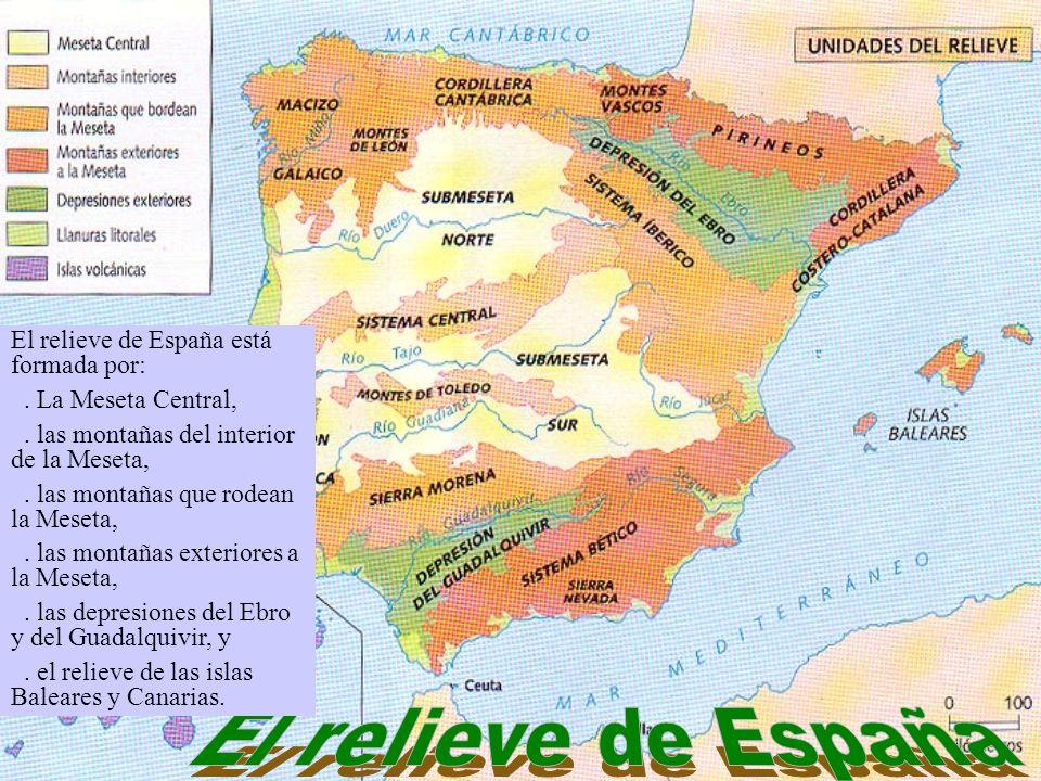 El relieve de España El relieve de España está formada por: