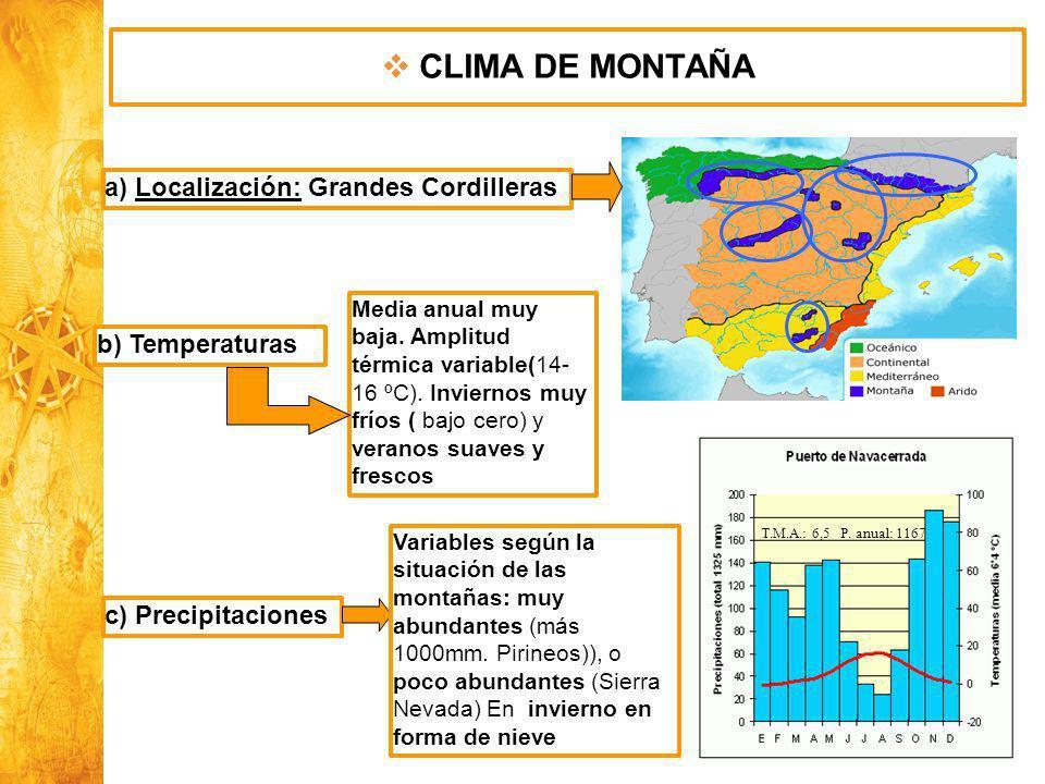 CLIMA DE MONTAÑA a) Localización: Grandes Cordilleras b) Temperaturas
