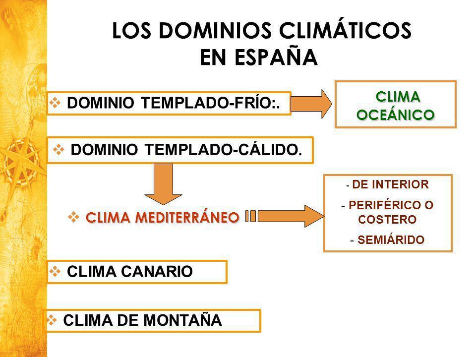 LOS DOMINIOS CLIMÁTICOS