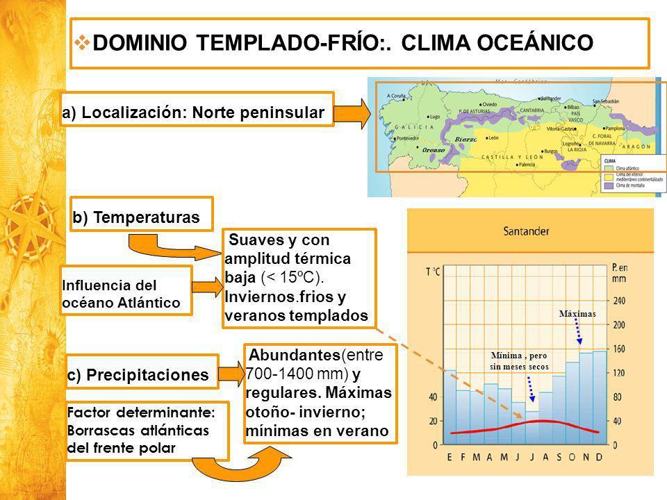 DOMINIO TEMPLADO-FRÍO:. CLIMA OCEÁNICO