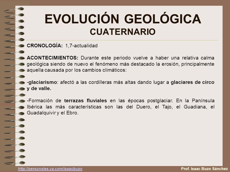 EVOLUCIÓN GEOLÓGICA CUATERNARIO