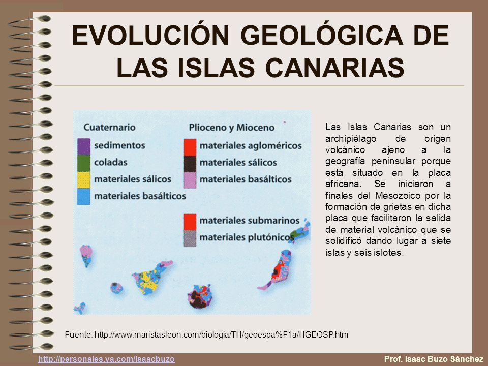 EVOLUCIÓN GEOLÓGICA DE LAS ISLAS CANARIAS