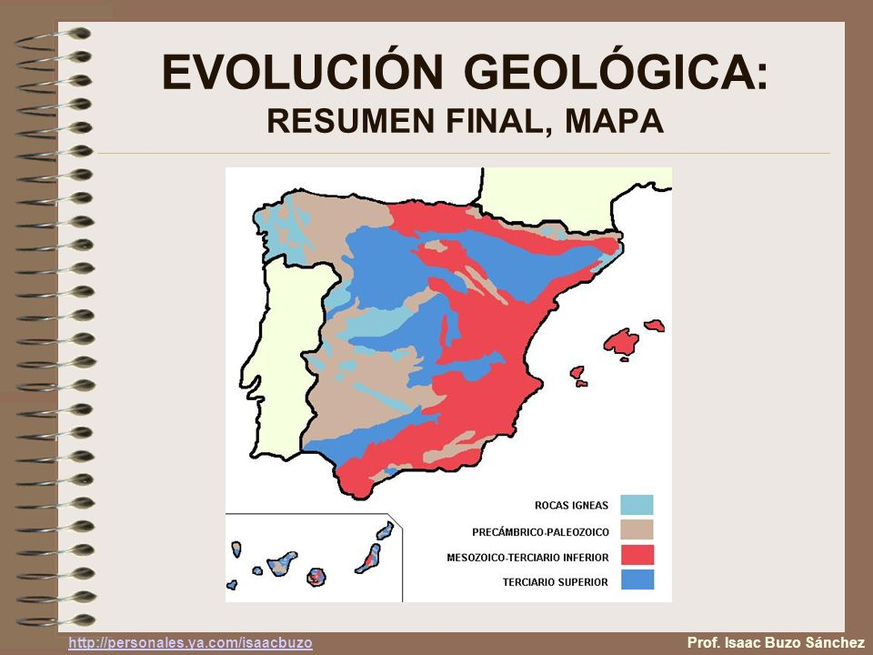 EVOLUCIÓN GEOLÓGICA: RESUMEN FINAL, MAPA