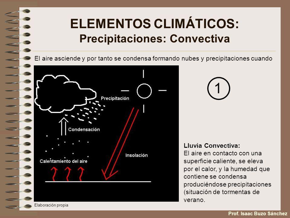 ELEMENTOS CLIMÁTICOS: Precipitaciones: Convectiva