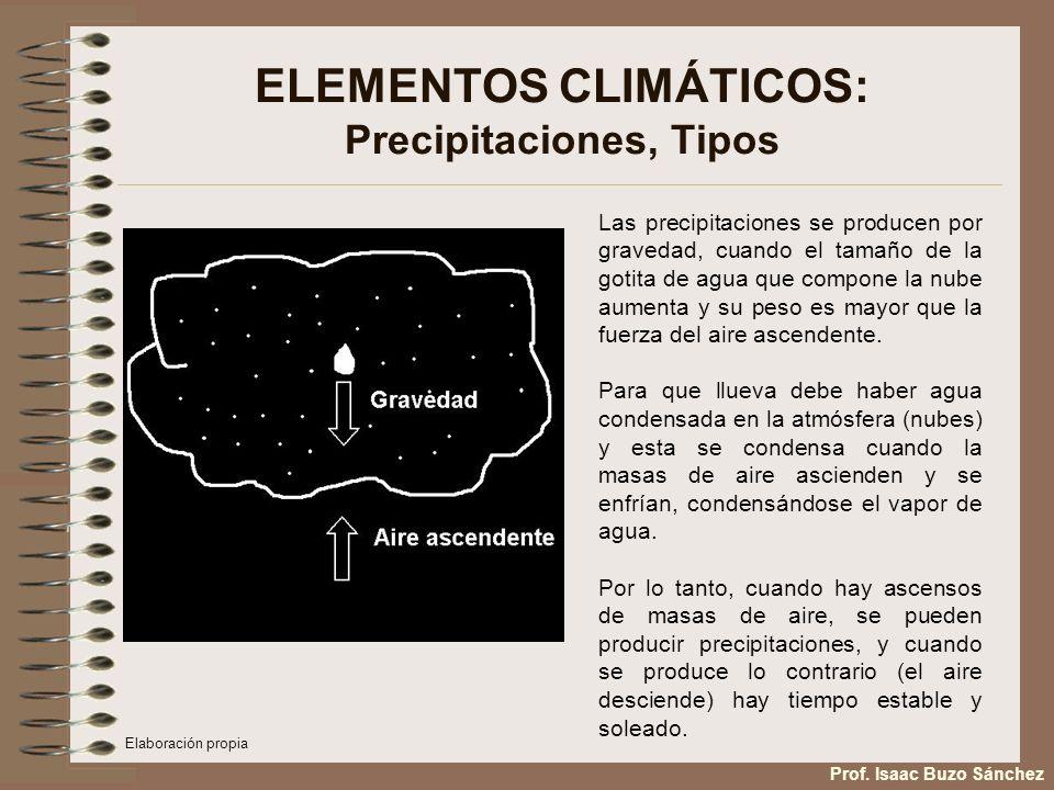 ELEMENTOS CLIMÁTICOS: Precipitaciones, Tipos