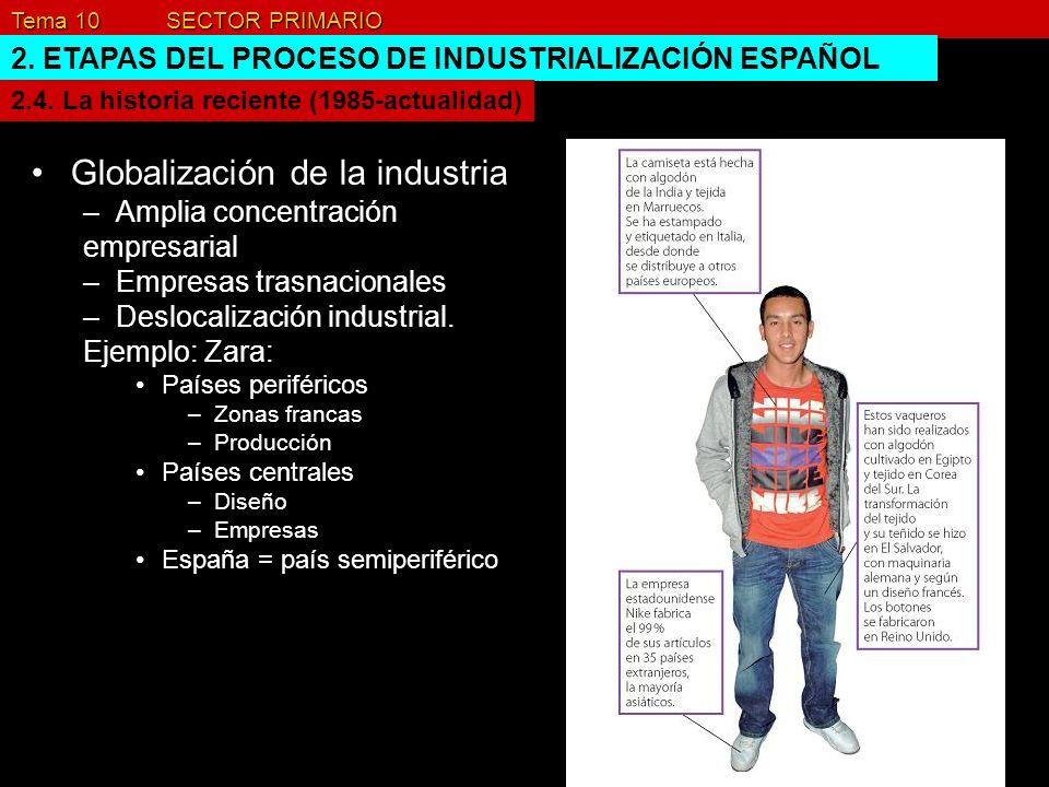 Globalización de la industria