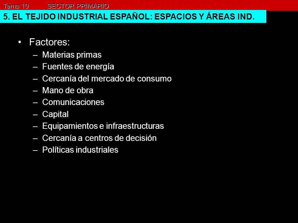 Factores: 5. EL TEJIDO INDUSTRIAL ESPAÑOL: ESPACIOS Y ÁREAS IND.