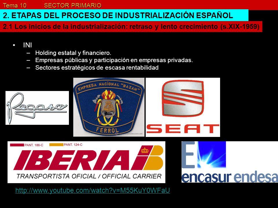 2. ETAPAS DEL PROCESO DE INDUSTRIALIZACIÓN ESPAÑOL
