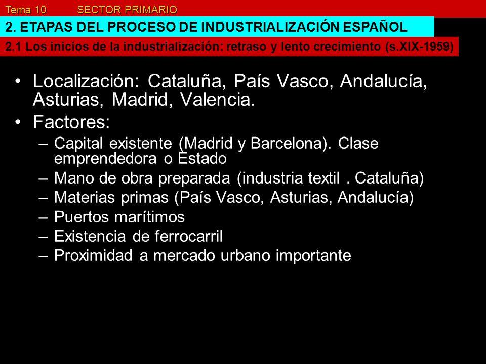 Tema 10 SECTOR PRIMARIO 2. ETAPAS DEL PROCESO DE INDUSTRIALIZACIÓN ESPAÑOL.
