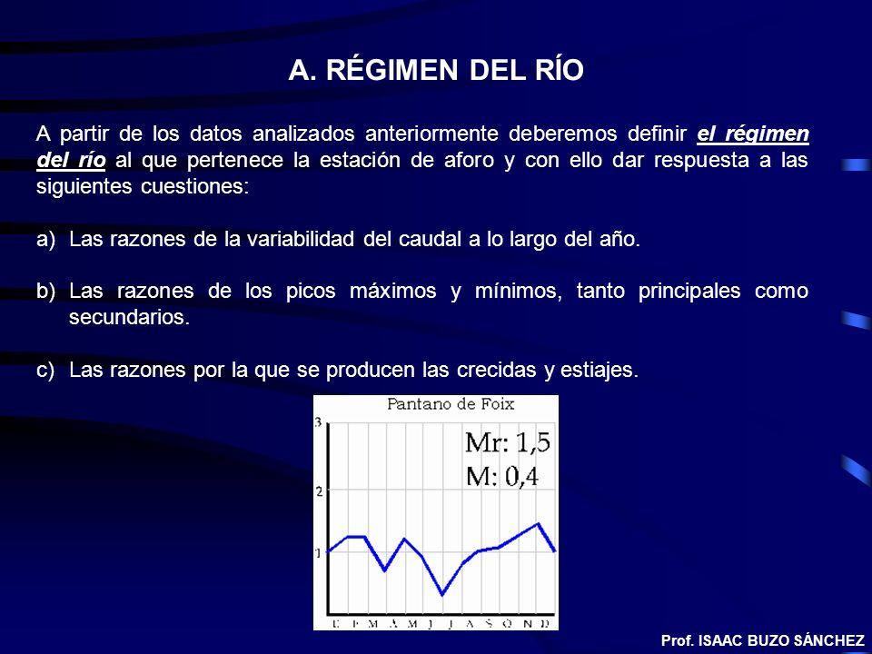 A. RÉGIMEN DEL RÍO