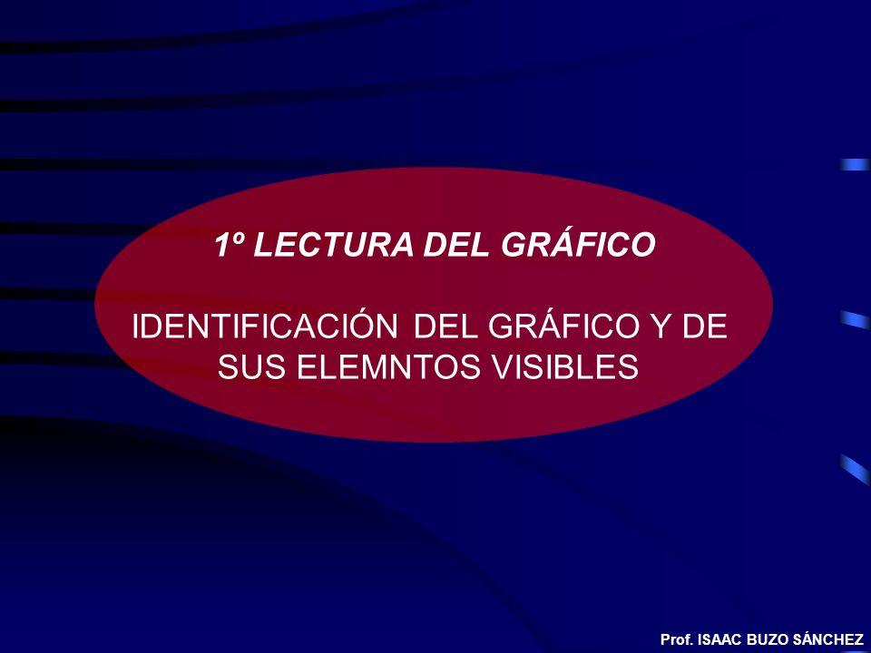 IDENTIFICACIÓN DEL GRÁFICO Y DE