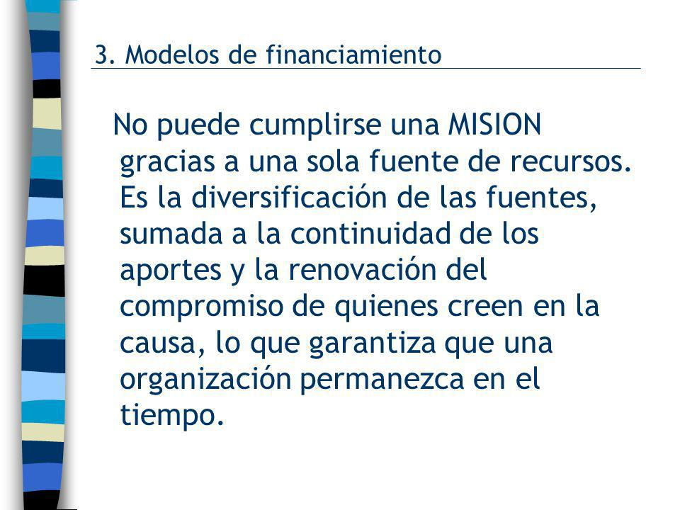 3. Modelos de financiamiento