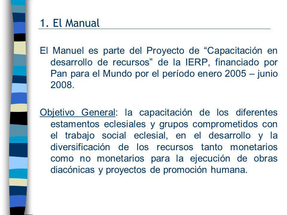 1. El Manual