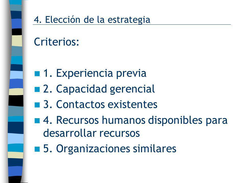 4. Elección de la estrategia