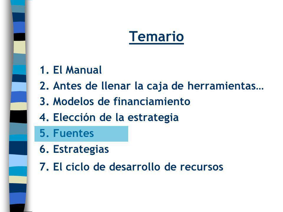 Temario 1. El Manual 2. Antes de llenar la caja de herramientas…