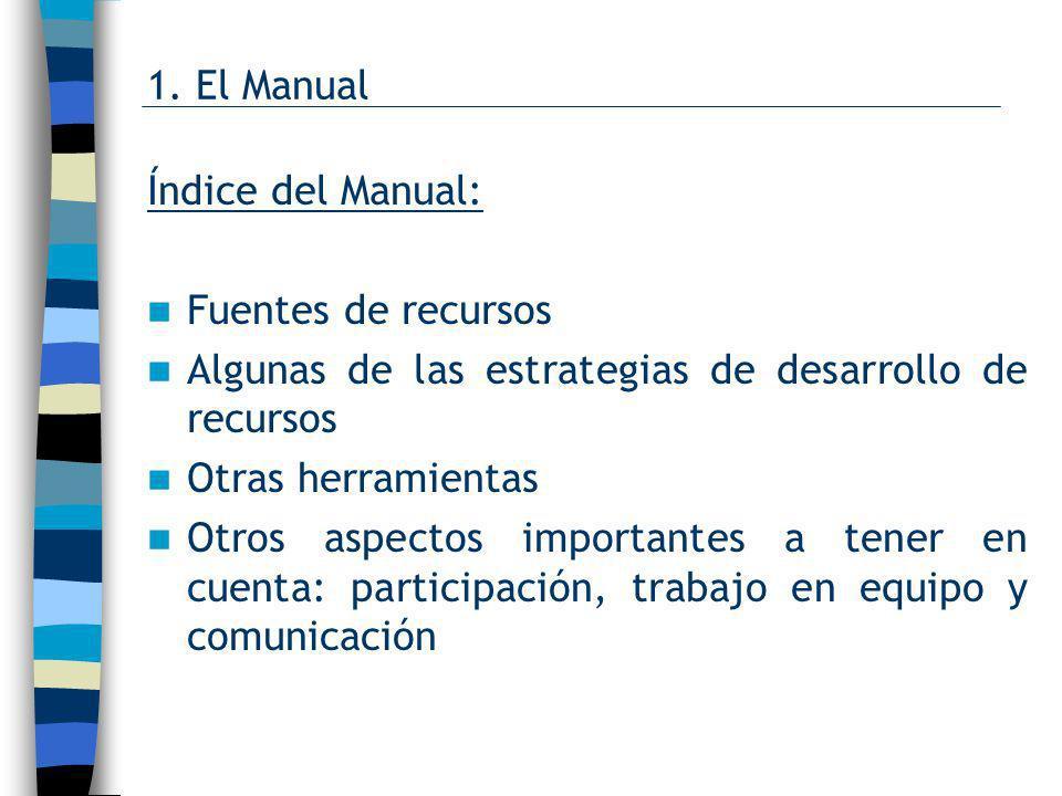 1. El Manual Índice del Manual: Fuentes de recursos. Algunas de las estrategias de desarrollo de recursos.