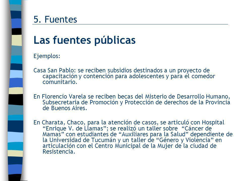 Las fuentes públicas 5. Fuentes Ejemplos: