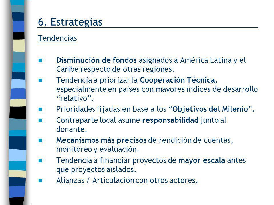 6. Estrategias Tendencias