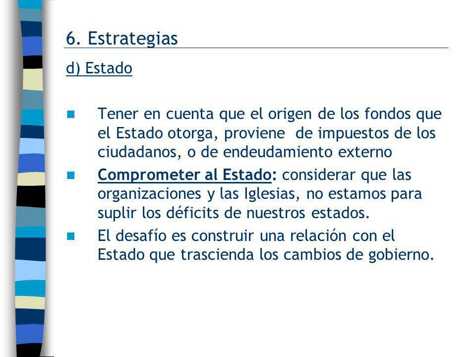 6. Estrategias d) Estado.