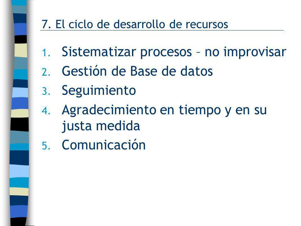 7. El ciclo de desarrollo de recursos