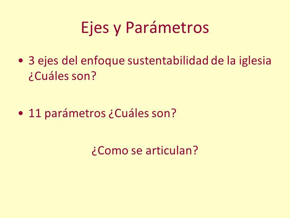 Ejes y Parámetros 3 ejes del enfoque sustentabilidad de la iglesia ¿Cuáles son 11 parámetros ¿Cuáles son