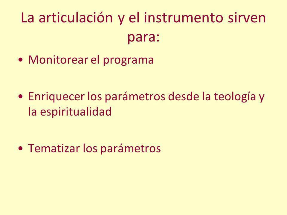 La articulación y el instrumento sirven para: