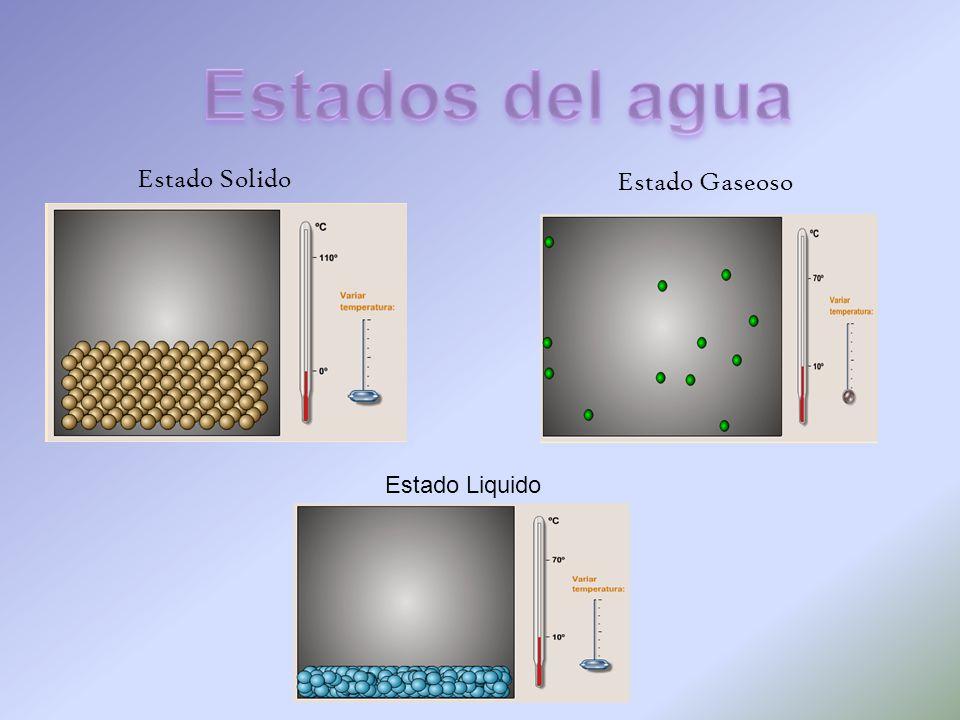 Estados del agua Estado Solido Estado Gaseoso Estado Liquido