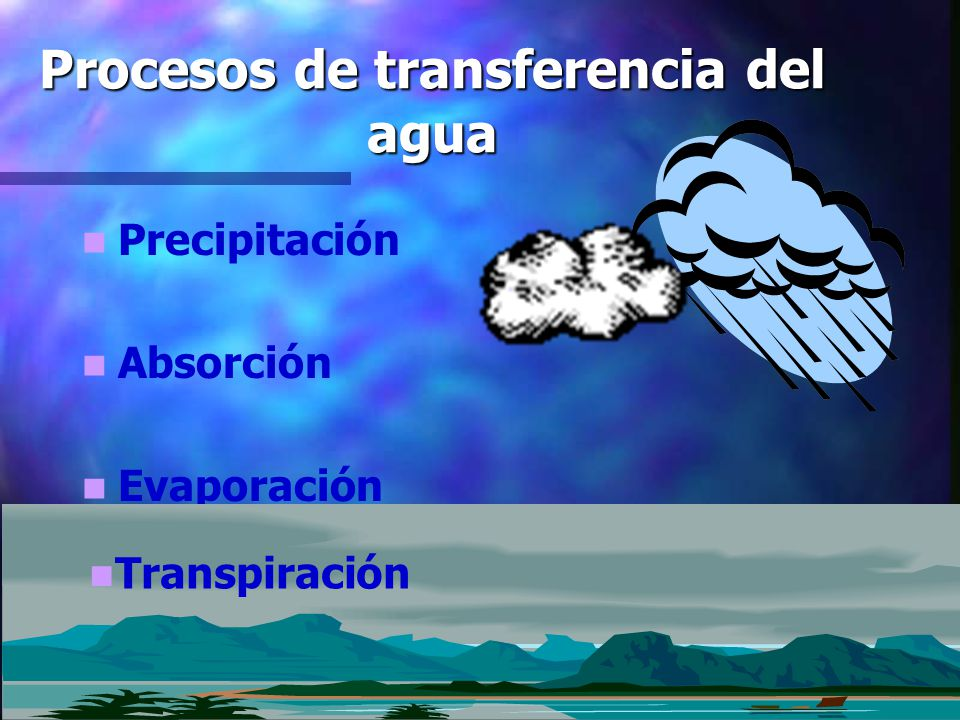 Procesos de transferencia del agua