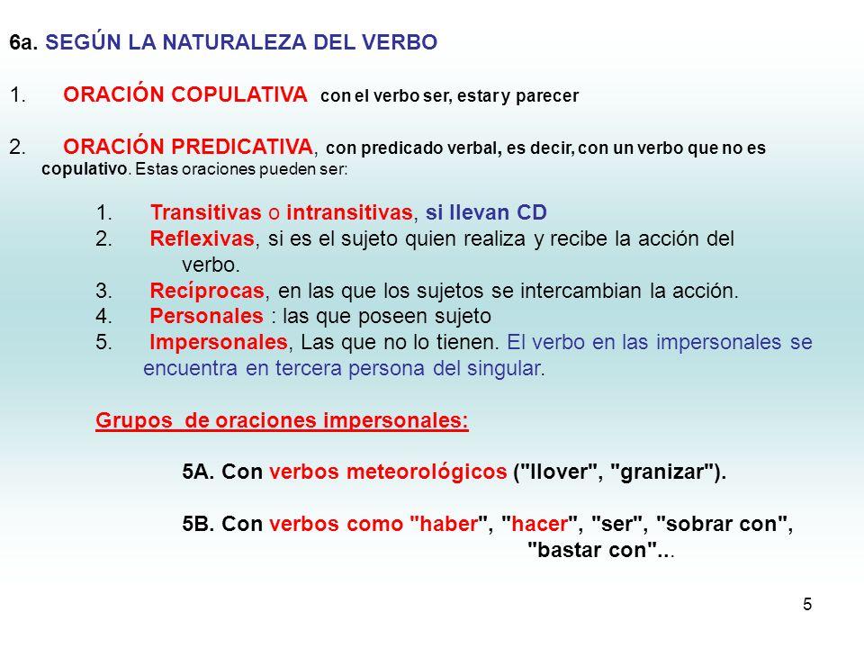 6a. SEGÚN LA NATURALEZA DEL VERBO