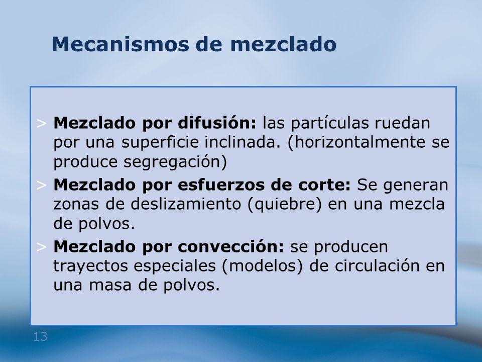 Mecanismos de mezclado