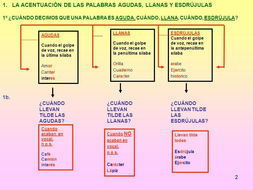 LA ACENTUACIÓN DE LAS PALABRAS AGUDAS, LLANAS Y ESDRÚJULAS