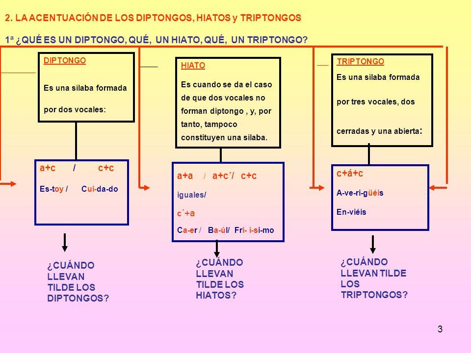 2. LA ACENTUACIÓN DE LOS DIPTONGOS, HIATOS y TRIPTONGOS
