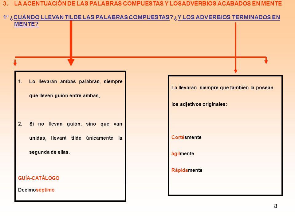 LA ACENTUACIÓN DE LAS PALABRAS COMPUESTAS Y LOSADVERBIOS ACABADOS EN MENTE