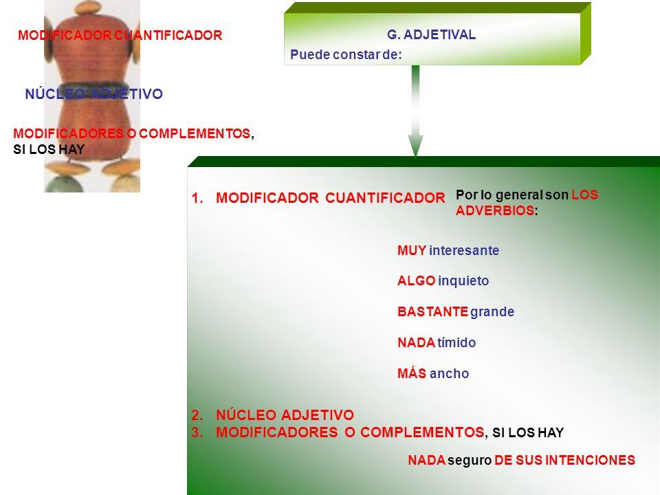 MODIFICADOR CUANTIFICADOR
