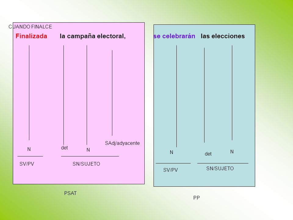 Finalizada la campaña electoral, se celebrarán las elecciones