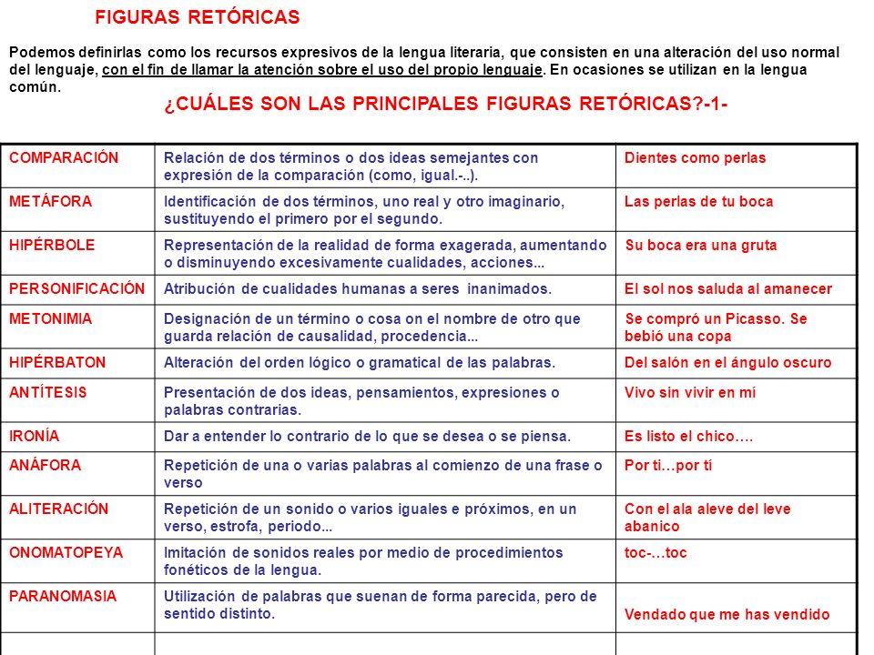 ¿CUÁLES SON LAS PRINCIPALES FIGURAS RETÓRICAS -1-