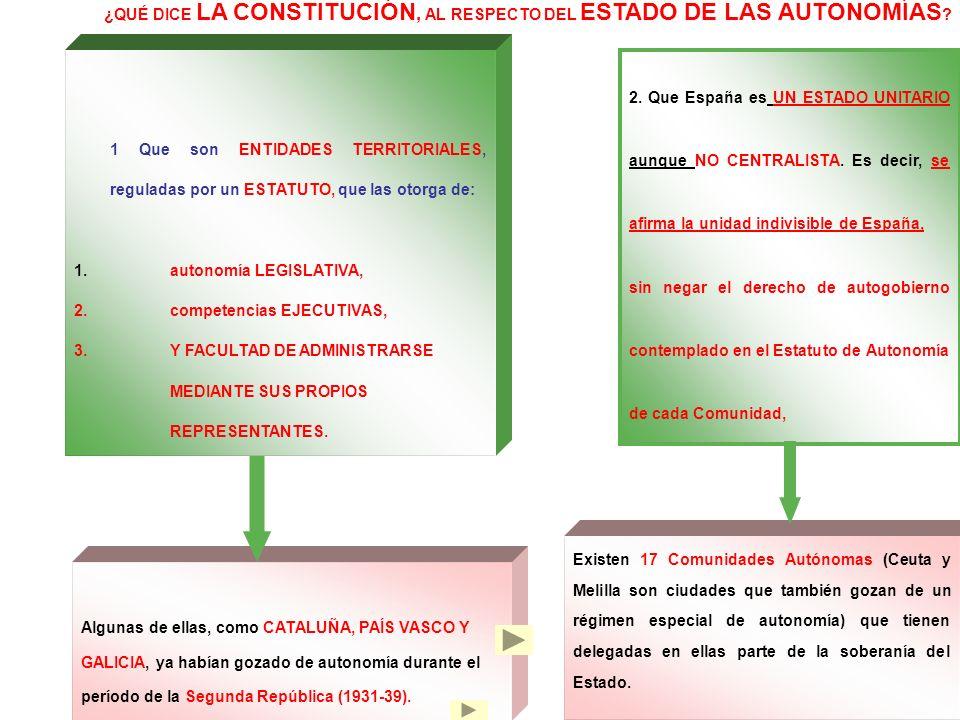 ¿QUÉ DICE LA CONSTITUCIÓN, AL RESPECTO DEL ESTADO DE LAS AUTONOMÍAS