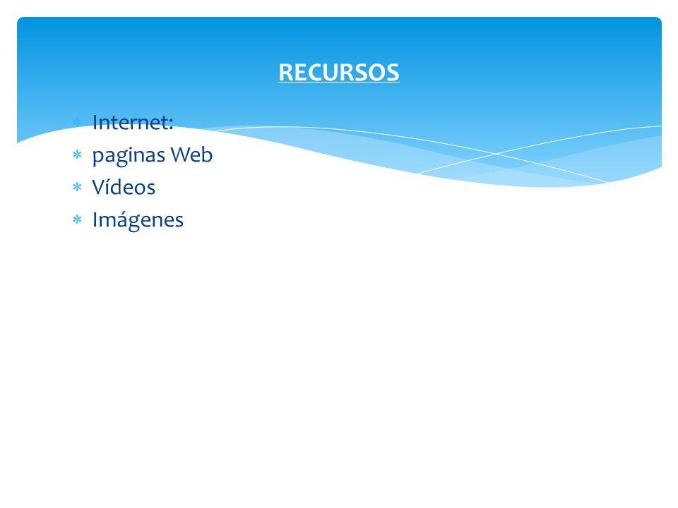 RECURSOS Internet: paginas Web Vídeos Imágenes