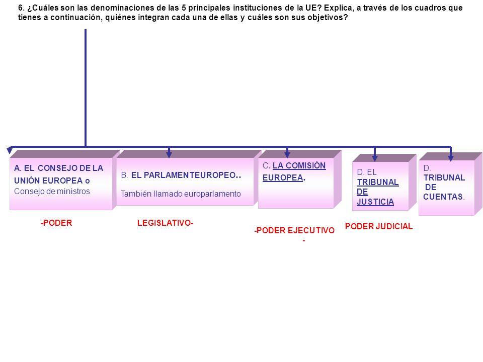 6. ¿Cuáles son las denominaciones de las 5 principales instituciones de la UE Explica, a través de los cuadros que tienes a continuación, quiénes integran cada una de ellas y cuáles son sus objetivos