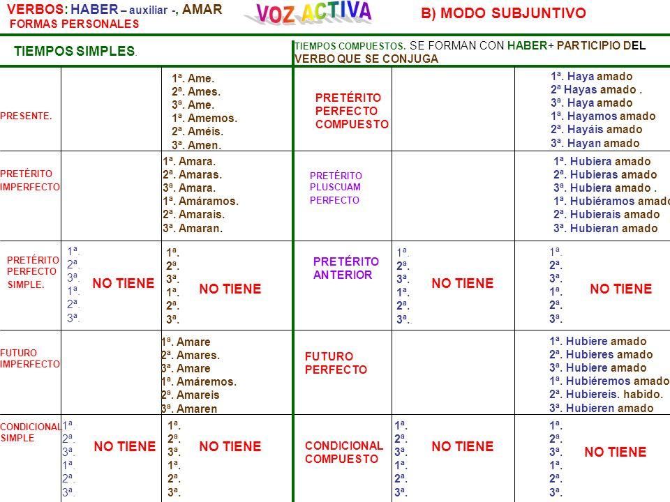 VOZ ACTIVA B) MODO SUBJUNTIVO VERBOS: HABER – auxiliar -, AMAR