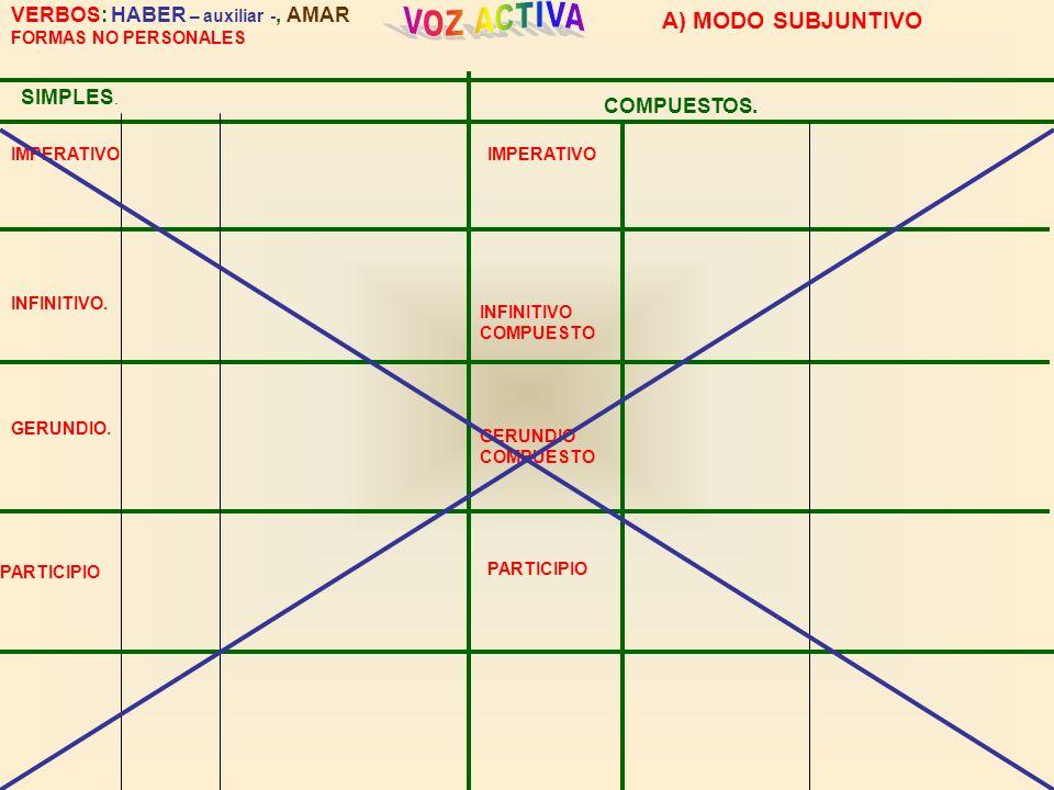 VOZ ACTIVA A) MODO SUBJUNTIVO VERBOS: HABER – auxiliar -, AMAR