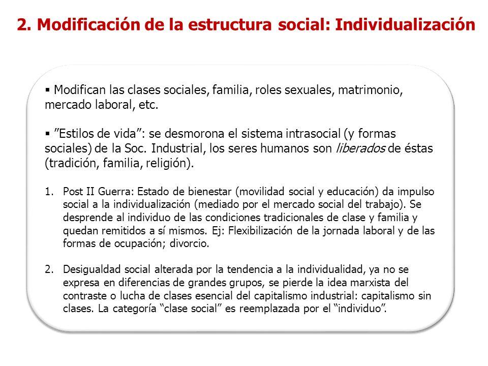 2. Modificación de la estructura social: Individualización