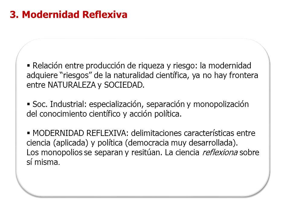 3. Modernidad Reflexiva