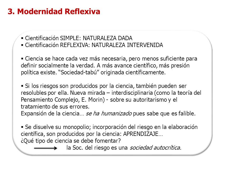 3. Modernidad Reflexiva Cientificación SIMPLE: NATURALEZA DADA
