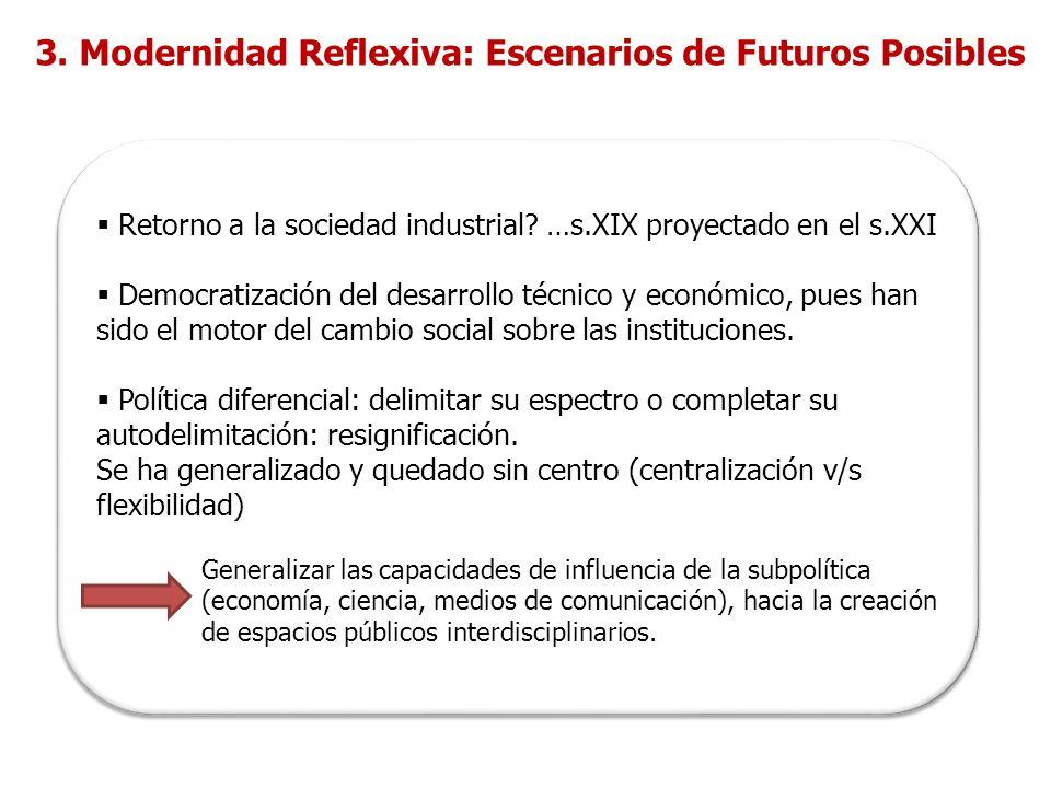 3. Modernidad Reflexiva: Escenarios de Futuros Posibles