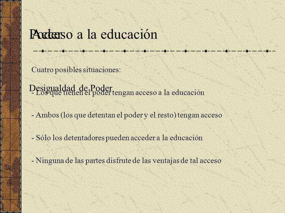 Poder Acceso a la educación Desigualdad de Poder
