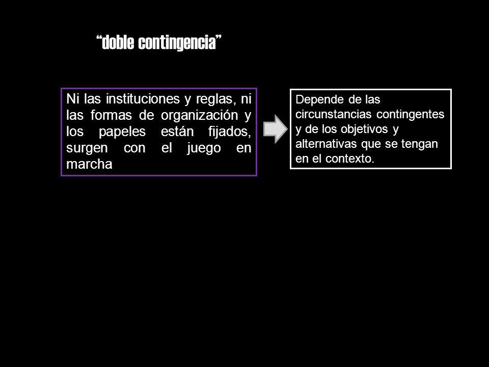 doble contingencia Ni las instituciones y reglas, ni las formas de organización y los papeles están fijados, surgen con el juego en marcha.