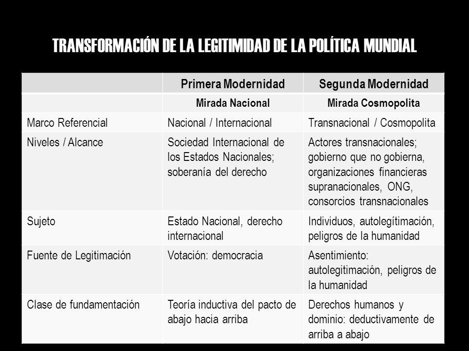TRANSFORMACIÓN DE LA LEGITIMIDAD DE LA POLÍTICA MUNDIAL
