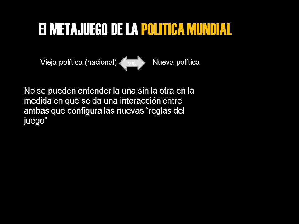 El METAJUEGO DE LA POLITICA MUNDIAL