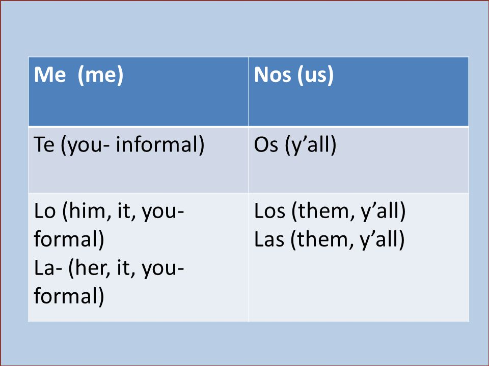 Me (me) Nos (us) Te (you- informal) Os (y'all) Lo (him, it, you- formal) La- (her, it, you-formal)